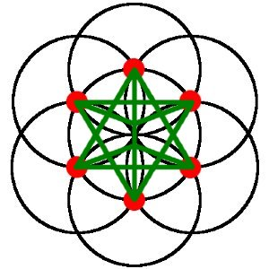 Seed of life and superposed 2D Merkaba